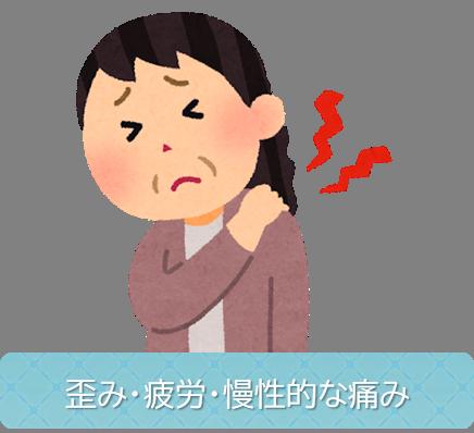 体の歪み・疲労・慢性的な痛み
